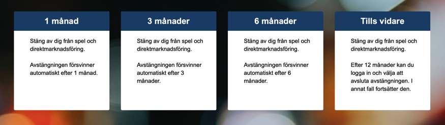 Register som Spelpaus i Sverige
